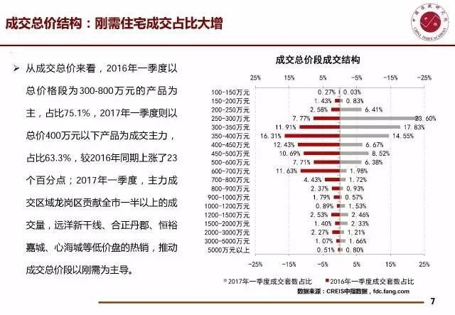 shenzhen-housing-prices-fall-supply-shortage-house-prices-decrease-07