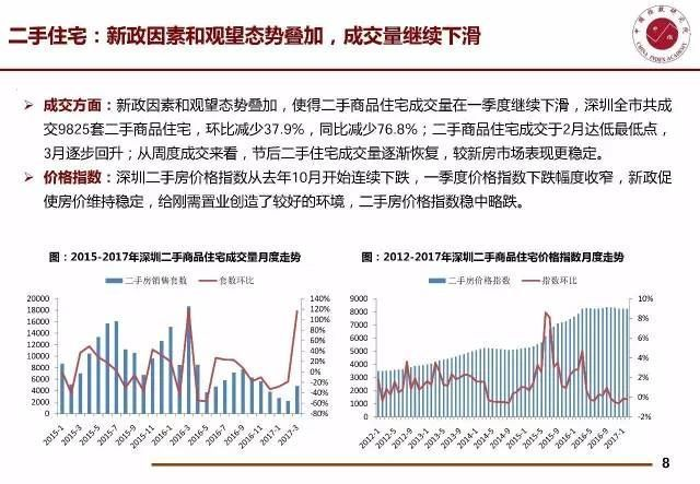 shenzhen-housing-prices-fall-supply-shortage-house-prices-decrease-08