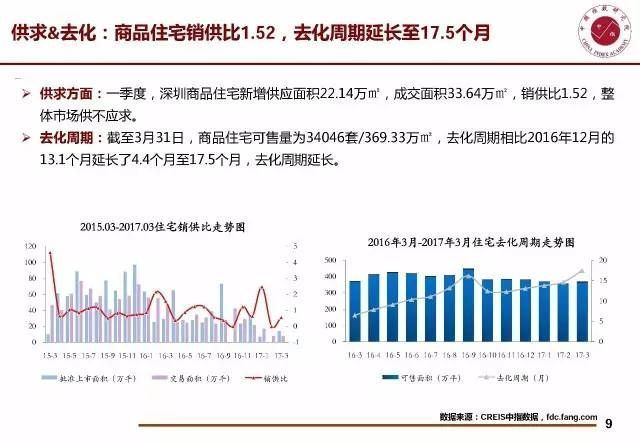 shenzhen-housing-prices-fall-supply-shortage-house-prices-decrease-09