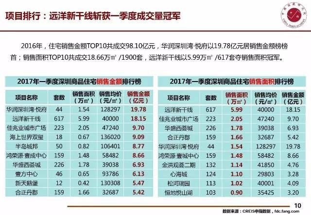 shenzhen-housing-prices-fall-supply-shortage-house-prices-decrease-10