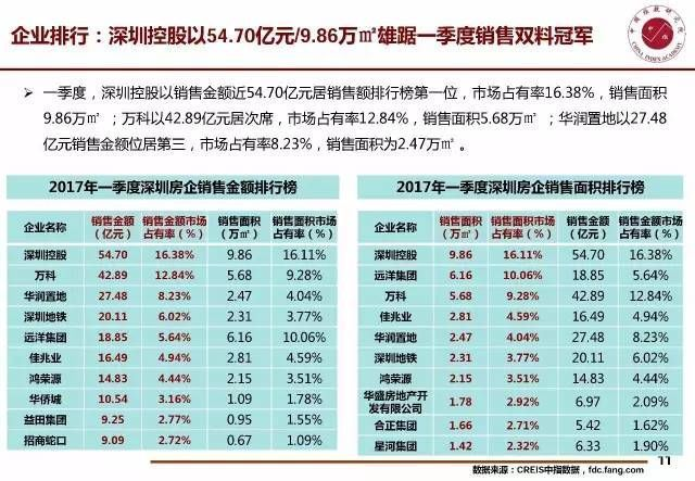 shenzhen-housing-prices-fall-supply-shortage-house-prices-decrease-11