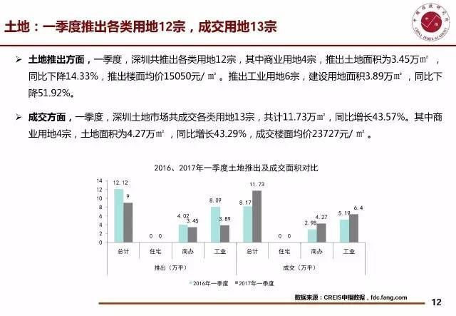shenzhen-housing-prices-fall-supply-shortage-house-prices-decrease-12