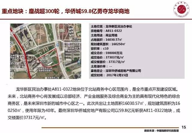 shenzhen-housing-prices-fall-supply-shortage-house-prices-decrease-15