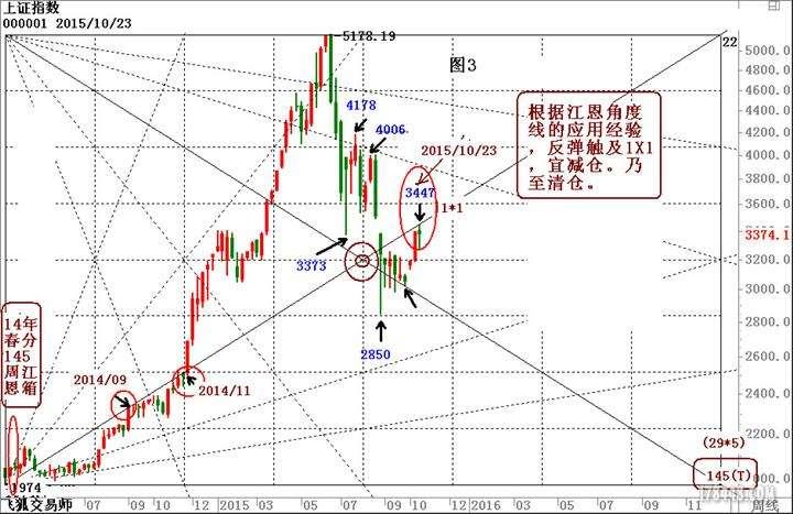 2015-nian-6-yue-12-ri-5178-19-zhong-guo-a-gu-que-hen-kuai-ying-lai-le-zhong-yao-guai-dian-01