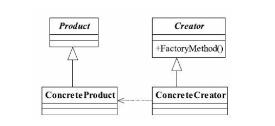 java-design-patterns-factory-factory-01