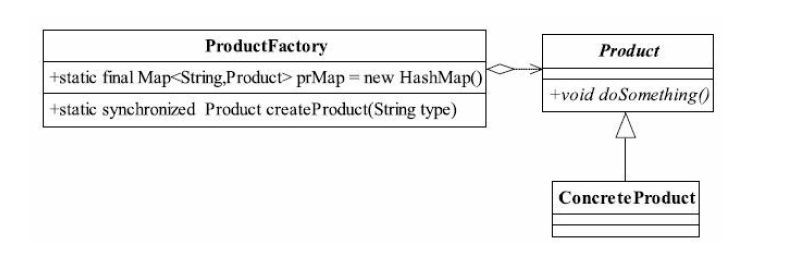 java-design-patterns-factory-factory-04
