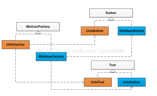 java-in-factory-mode-detailed-05