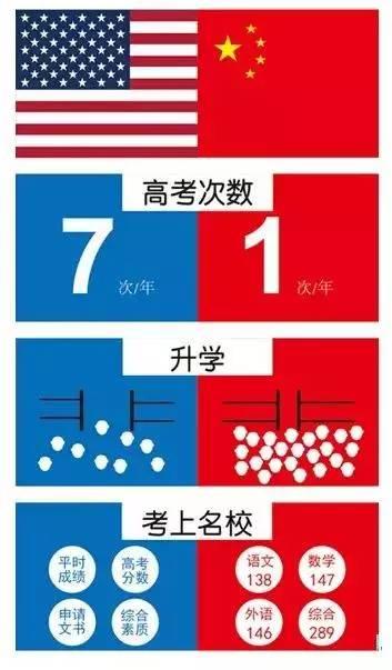 yi-zhang-tu-gao-su-ni-liu-xue-yi-ding-yao-qu-mei-guo-01