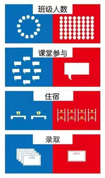 yi-zhang-tu-gao-su-ni-liu-xue-yi-ding-yao-qu-mei-guo-02