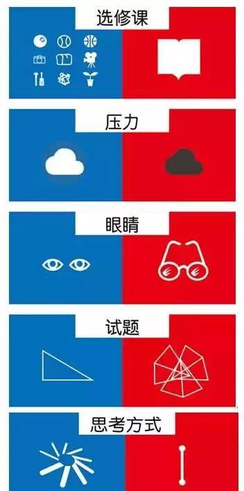 yi-zhang-tu-gao-su-ni-liu-xue-yi-ding-yao-qu-mei-guo-03