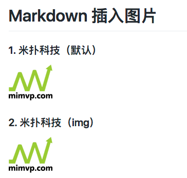 github-makedown-yu-fa-ru-men-13