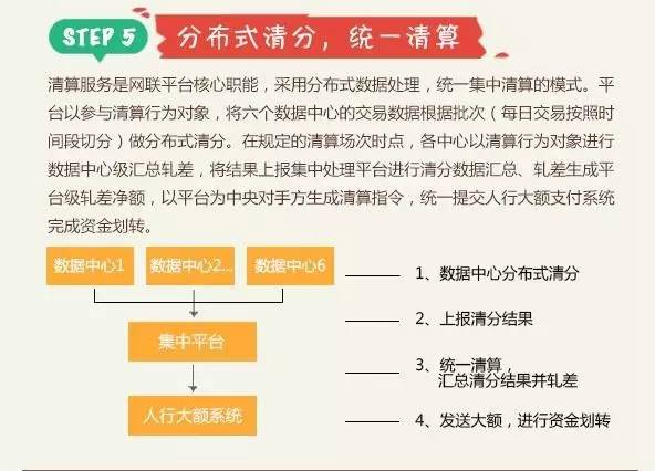 guo-jia-ji-zhi-fu-ping-tai-wang-lian-gu-quan-jie-gou-ming-xi-biao-11