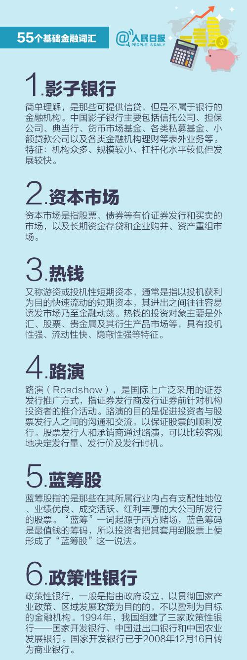 55-ge-jin-rong-ci-hui-zhu-ni-shi-xian-jin-rong-chuang-fu-01