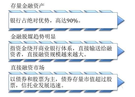 zhong-guo-you-duo-shao-jin-rong-ji-gou-shui-zai-zhang-kong-04