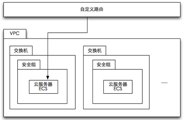 a-li-yun-wang-luo-xi-lie-zhi-jing-dian-wang-luo-he-zhuan-you-wang-luo-05